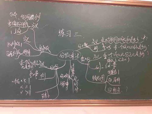 曲君兰老师数学课板书设计《分数乘法